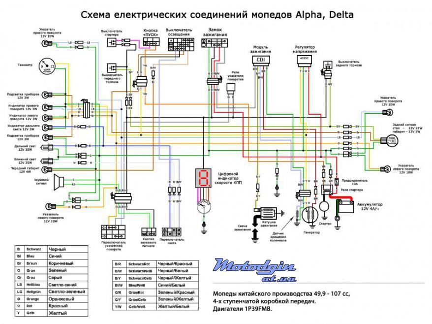 Схема электропроводки alpha