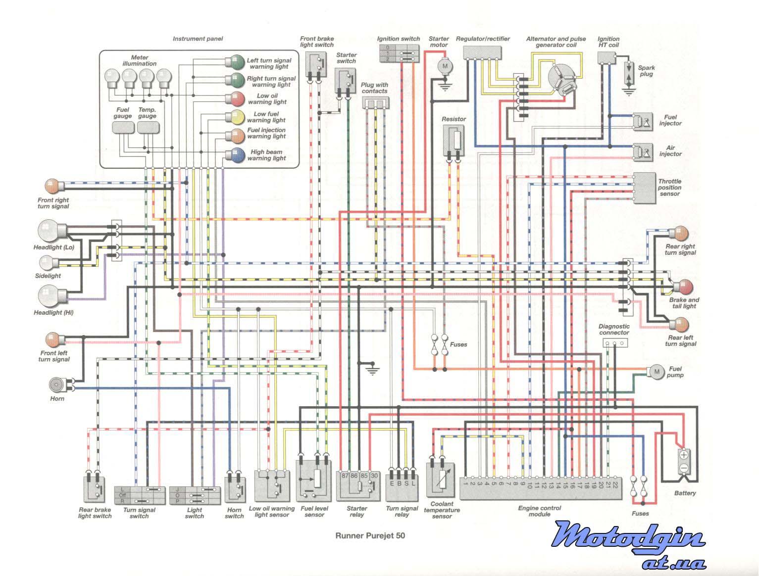 Schema Elettrico Nrg Power : Gilera Схемы электрооборудования Мотоджин ремонт