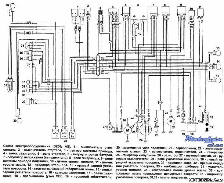 Схема электропроводки Honda