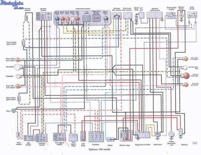 Схема электропроводки Piaggio