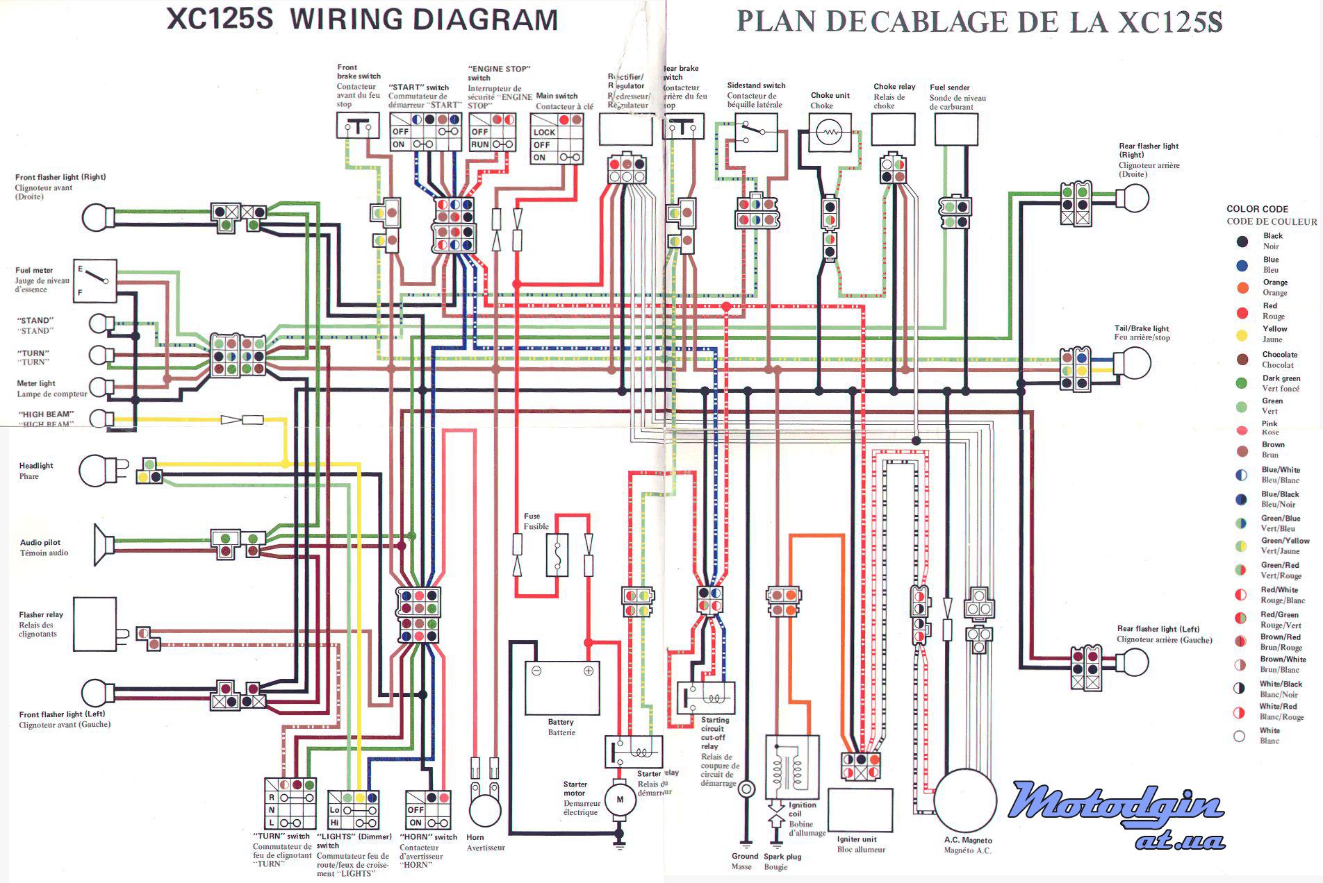 Schema Elettrico Yamaha Majesty 125 : Yamaha Схемы электрооборудования Мотоджин ремонт